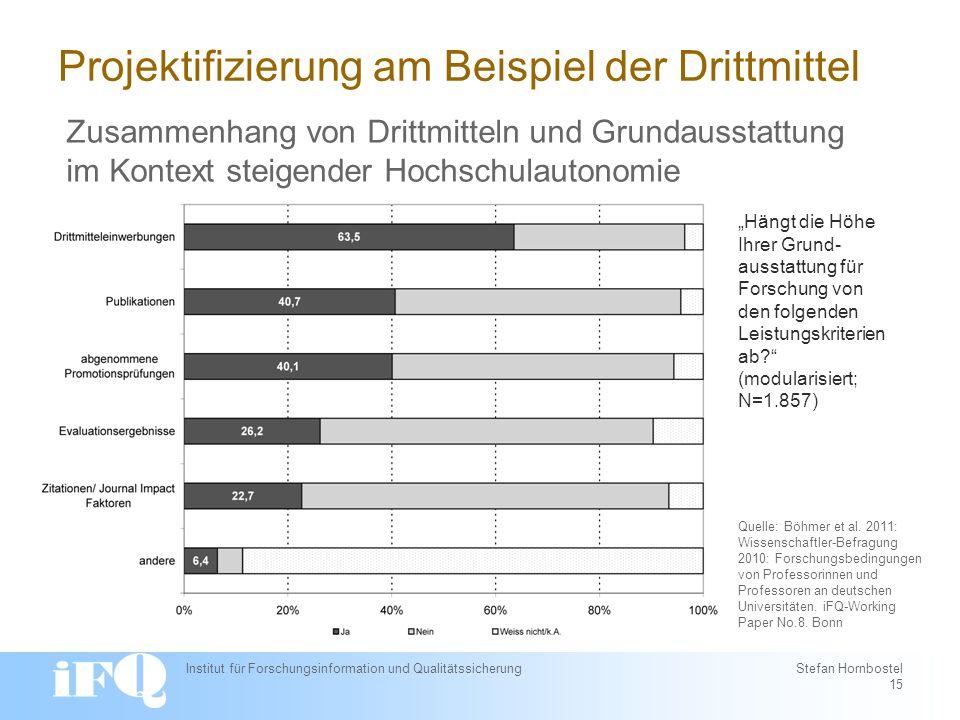 Projektifizierung am Beispiel der Drittmittel Institut für Forschungsinformation und Qualitätssicherung Stefan Hornbostel 15 Zusammenhang von Drittmitteln und Grundausstattung im Kontext steigender Hochschulautonomie Quelle: Böhmer et al.