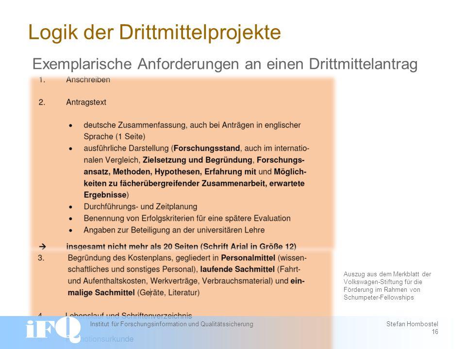 Logik der Drittmittelprojekte Institut für Forschungsinformation und Qualitätssicherung Stefan Hornbostel 16 Exemplarische Anforderungen an einen Drittmittelantrag Auszug aus dem Merkblatt der Volkswagen-Stiftung für die Förderung im Rahmen von Schumpeter-Fellowships