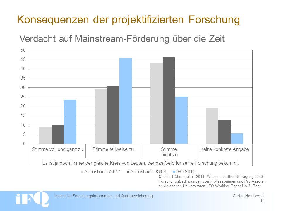 Konsequenzen der projektifizierten Forschung Institut für Forschungsinformation und Qualitätssicherung Stefan Hornbostel 17 Verdacht auf Mainstream-Förderung über die Zeit Quelle: Böhmer et al.