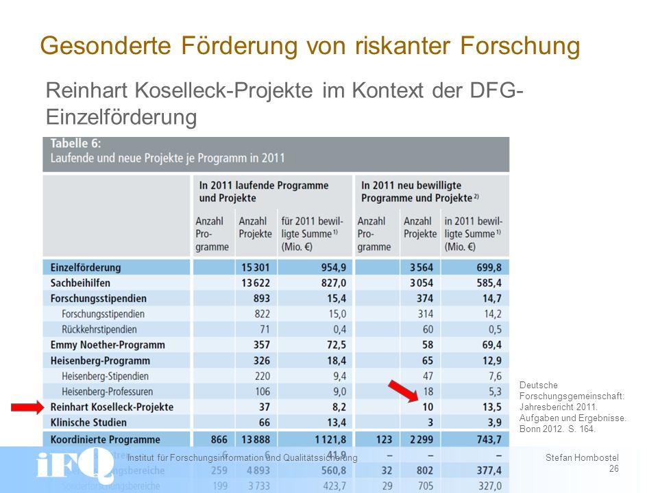 Gesonderte Förderung von riskanter Forschung Institut für Forschungsinformation und Qualitätssicherung Stefan Hornbostel 26 Reinhart Koselleck-Projekte im Kontext der DFG- Einzelförderung Deutsche Forschungsgemeinschaft: Jahresbericht 2011.