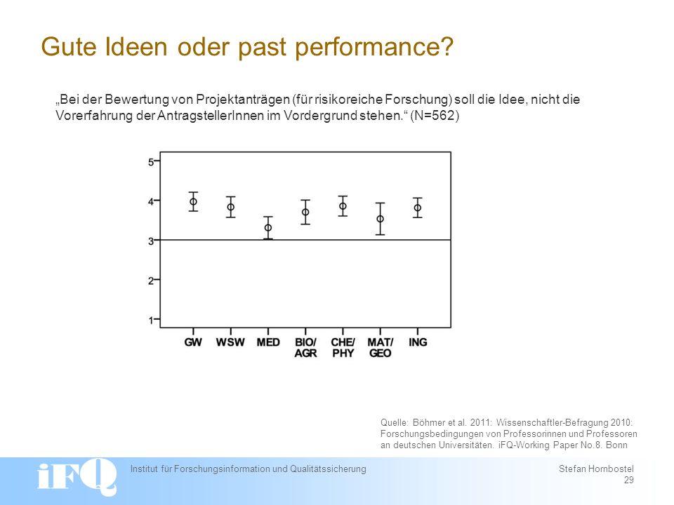 Gute Ideen oder past performance? Institut für Forschungsinformation und Qualitätssicherung Stefan Hornbostel 29 Quelle: Böhmer et al. 2011: Wissensch
