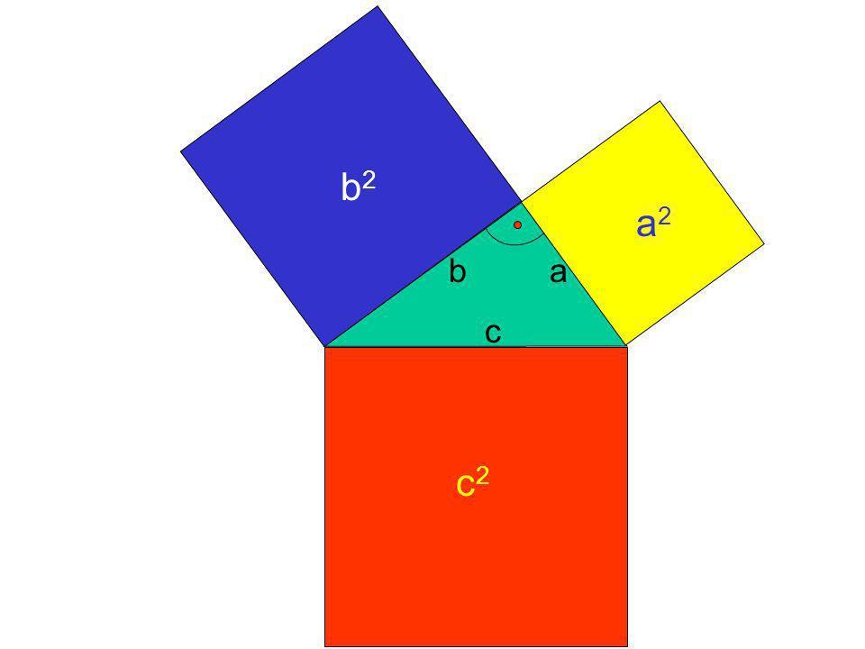 a2a2 a2a2 Mit diesen vier Tei- len kann man nun das Hypotenusen- quadrat auslegen.