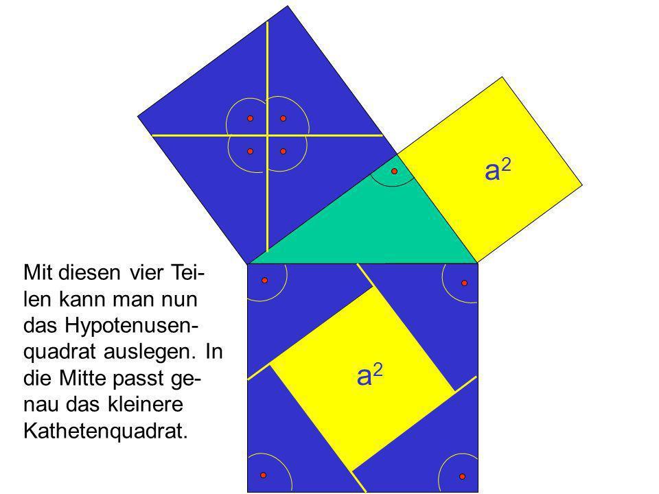a2a2 a2a2 Mit diesen vier Tei- len kann man nun das Hypotenusen- quadrat auslegen. In die Mitte passt ge- nau das kleinere Kathetenquadrat.