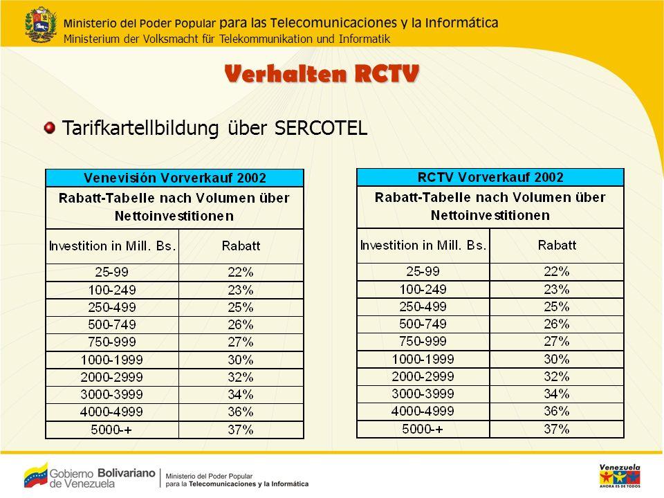 Tarifkartellbildung über SERCOTEL Verhalten RCTV Ministerium der Volksmacht für Telekommunikation und Informatik