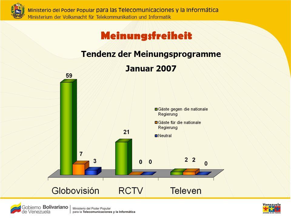 Meinungsfreiheit Tendenz der Meinungsprogramme Januar 2007 Ministerium der Volksmacht für Telekommunikation und Informatik