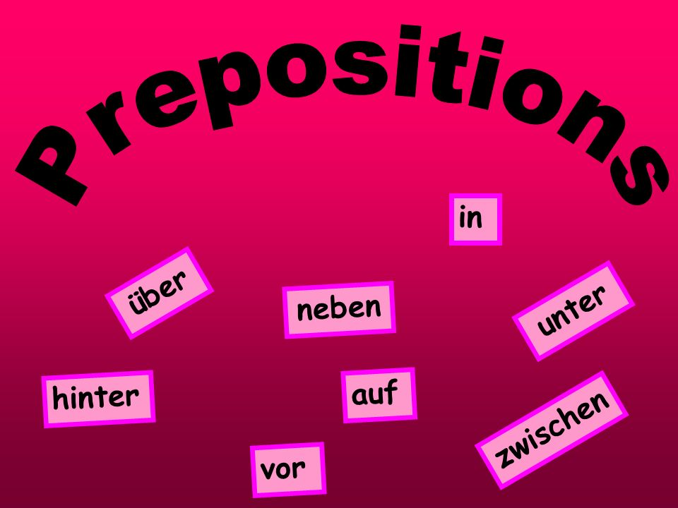 Das Bett (Subject – N ominative) BECOMES (after über–DATIVE) In sentence 2 the bed follows the preposition über this triggers off the following sound change: über d em Bett