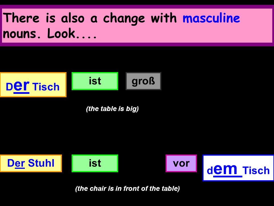 D ie Kommode (Subject – Nominative) BECOMES (after auf–DATIVE) In sentence 2 the chest of drawers follows the preposition auf this triggers off the fo