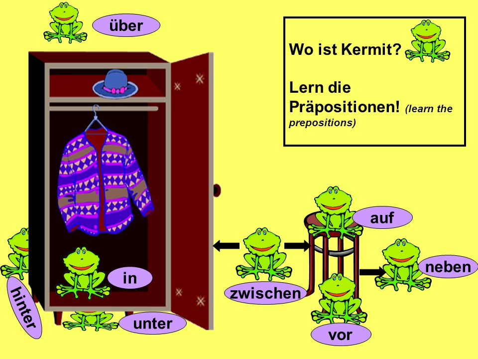 Prepositions are little but powerful words like above, under, in front of, between, in, next to, on etc. that have a big impact on whatever follows th