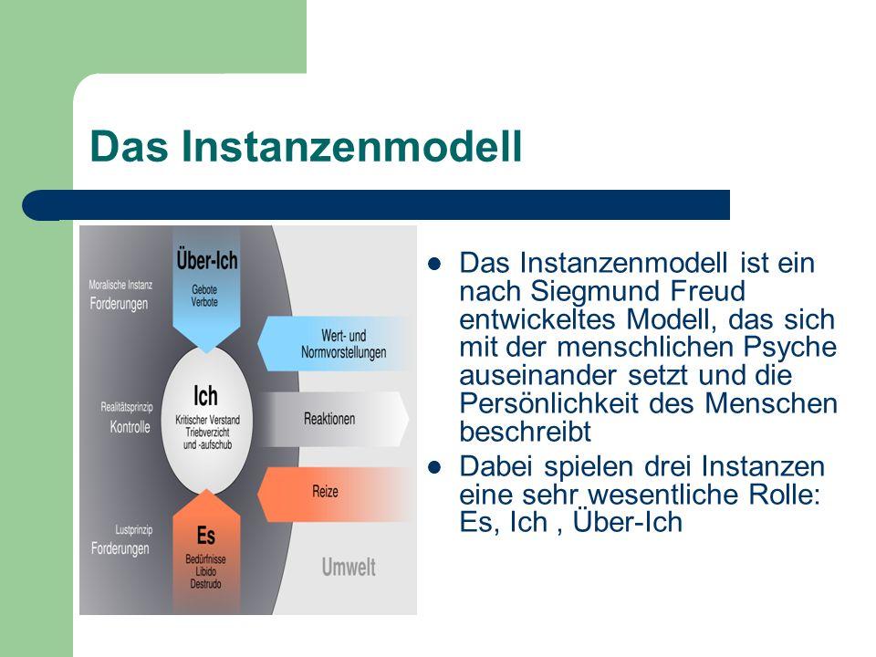 Das Instanzenmodell Das Instanzenmodell ist ein nach Siegmund Freud entwickeltes Modell, das sich mit der menschlichen Psyche auseinander setzt und die Persönlichkeit des Menschen beschreibt Dabei spielen drei Instanzen eine sehr wesentliche Rolle: Es, Ich, Über-Ich
