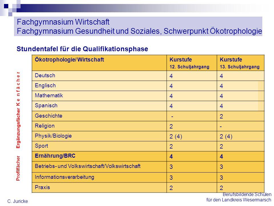 Berufsbildende Schulen für den Landkreis Wesermarsch C.