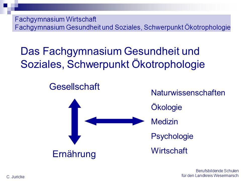 Berufsbildende Schulen für den Landkreis Wesermarsch C. Juricke Fachgymnasium Wirtschaft Fachgymnasium Gesundheit und Soziales, Schwerpunkt Ökotrophol