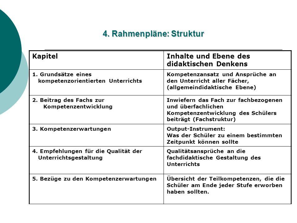 4. Rahmenpläne: Struktur KapitelInhalte und Ebene des didaktischen Denkens 1. Grundsätze eines kompetenzorientierten Unterrichts Kompetenzansatz und A