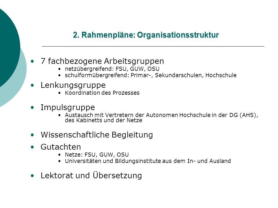 2. Rahmenpläne: Organisationsstruktur 7 fachbezogene Arbeitsgruppen netzübergreifend: FSU, GUW, OSU schulformübergreifend: Primar-, Sekundarschulen, H