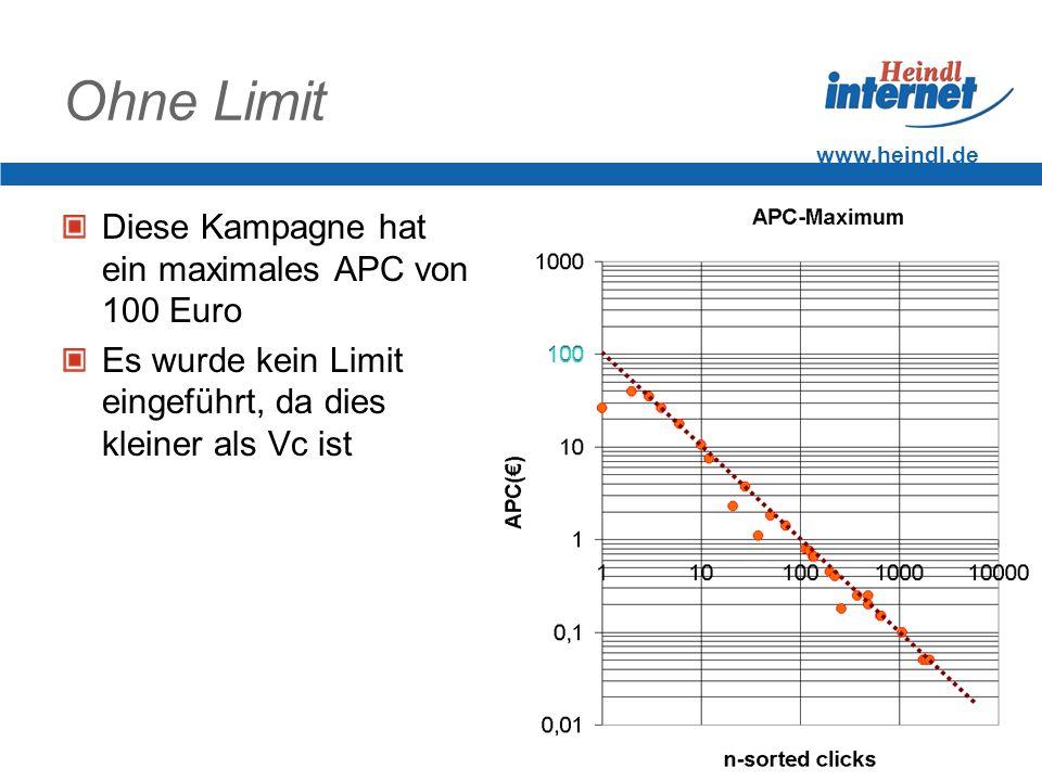 www.heindl.de Ohne Limit Diese Kampagne hat ein maximales APC von 100 Euro Es wurde kein Limit eingeführt, da dies kleiner als Vc ist