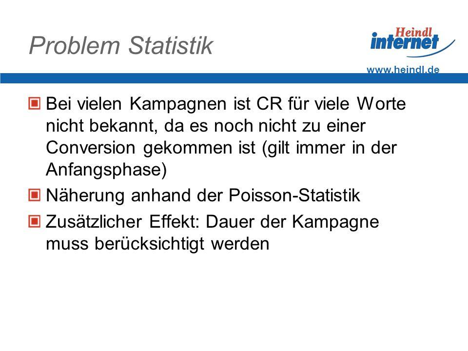 www.heindl.de Problem Statistik Bei vielen Kampagnen ist CR für viele Worte nicht bekannt, da es noch nicht zu einer Conversion gekommen ist (gilt imm