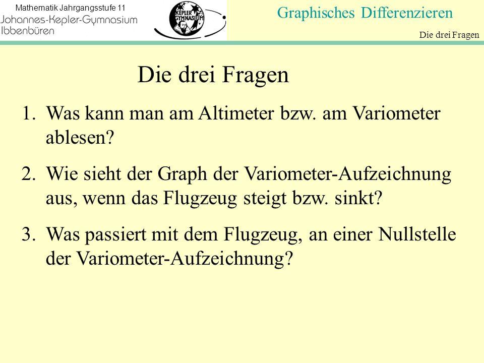 Koordinatengeometrie Mathematik Jahrgangsstufe 11 Die drei Fragen 1.Was kann man am Altimeter bzw. am Variometer ablesen? 2.Wie sieht der Graph der Va