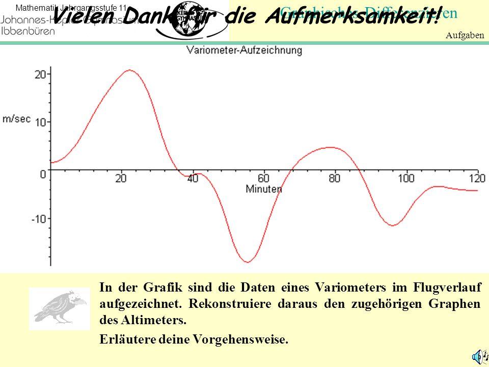 Koordinatengeometrie Mathematik Jahrgangsstufe 11 Aufgaben NullstellenGraphisches Differenzieren In der Grafik sind die Daten eines Variometers im Flu