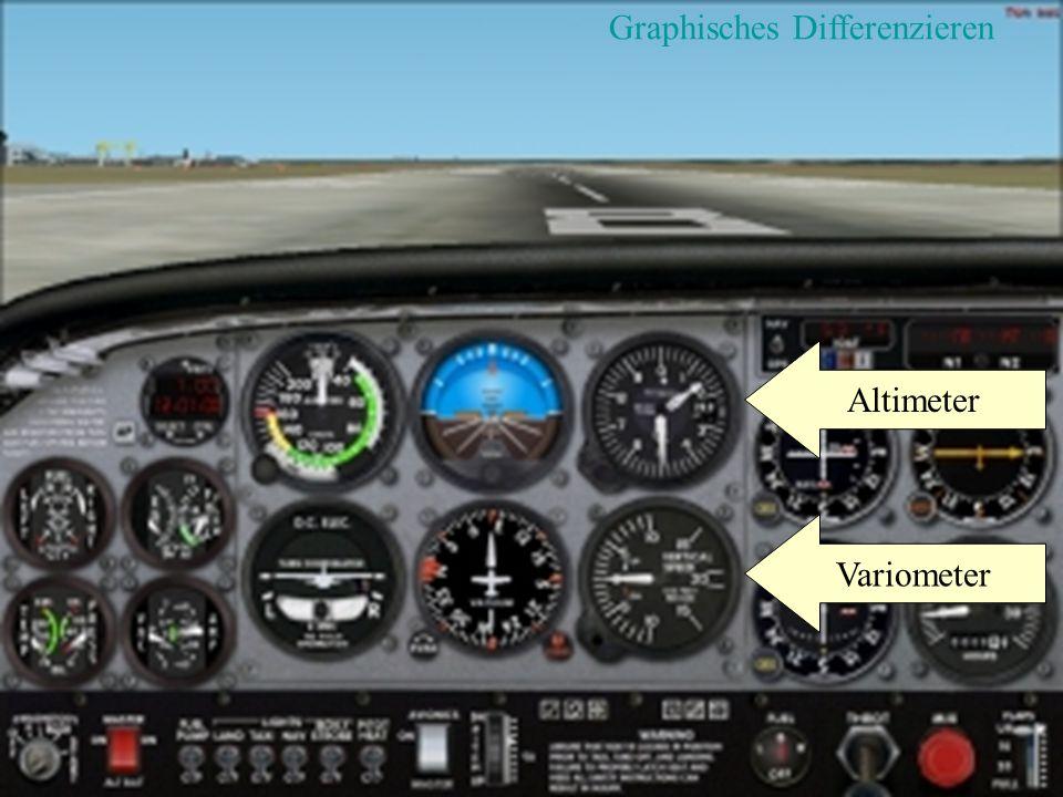 Koordinatengeometrie Mathematik Jahrgangsstufe 11 Altimeter Variometer Graphisches Differenzieren
