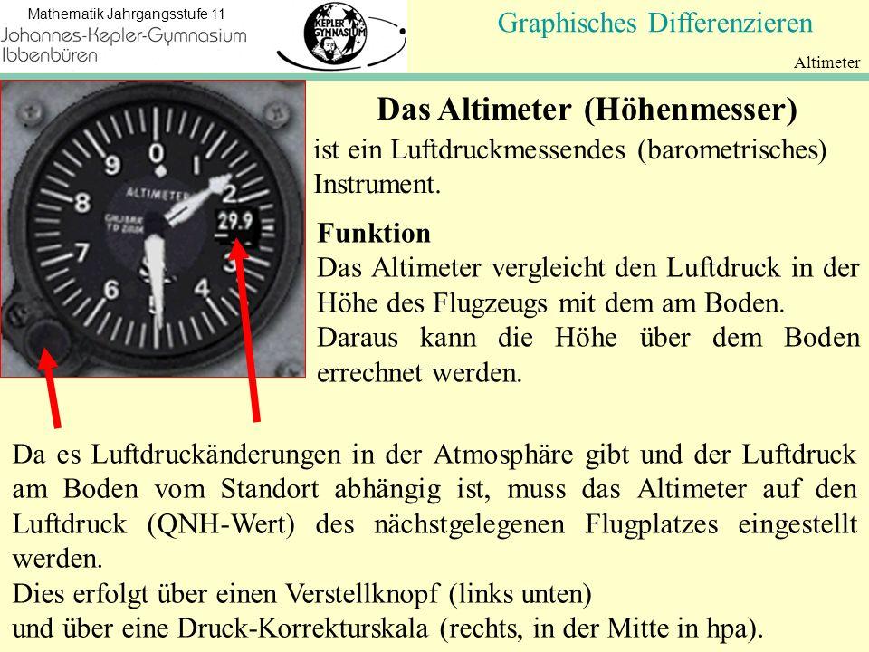 Koordinatengeometrie Mathematik Jahrgangsstufe 11 Altimeter Nullstellen Das Altimeter (Höhenmesser) Da es Luftdruckänderungen in der Atmosphäre gibt u