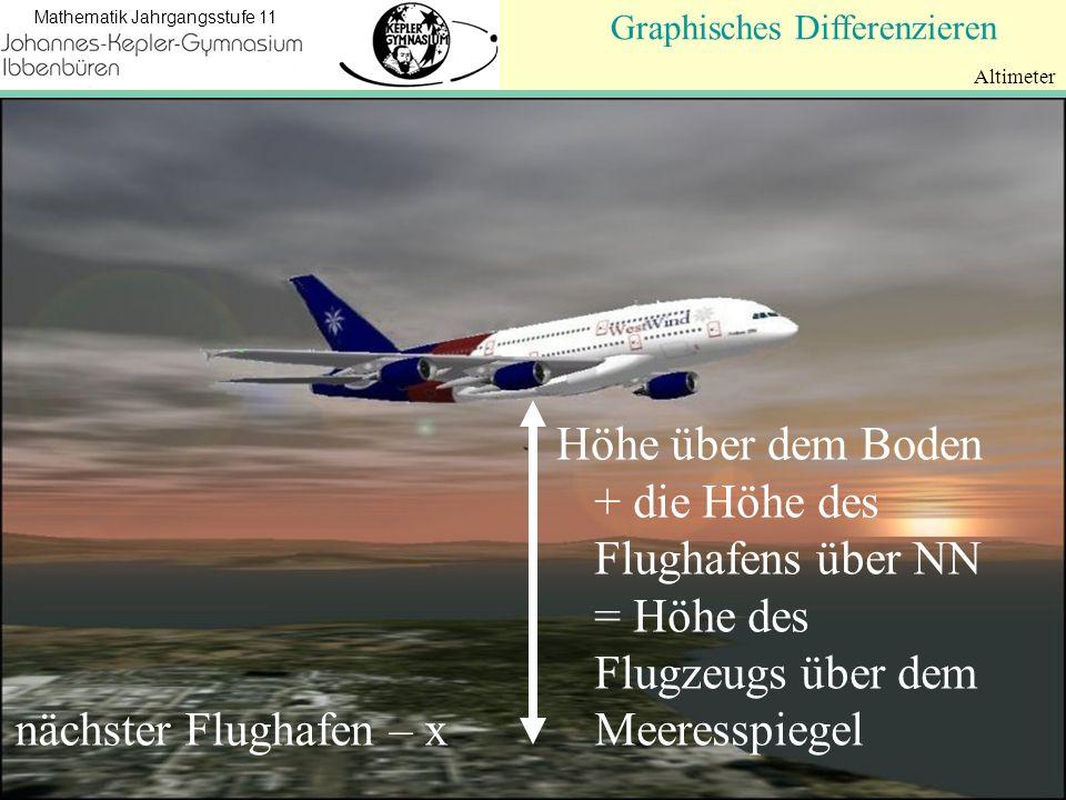 Koordinatengeometrie Mathematik Jahrgangsstufe 11 Altimeter Höhe über dem Boden + die Höhe des Flughafens über NN = Höhe des Flugzeugs über dem Meeres