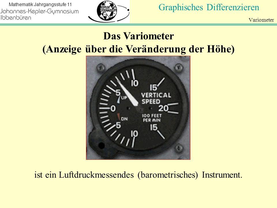 Koordinatengeometrie Mathematik Jahrgangsstufe 11 Variometer Nullstellen Das Variometer (Anzeige über die Veränderung der Höhe) Graphisches Differenzi