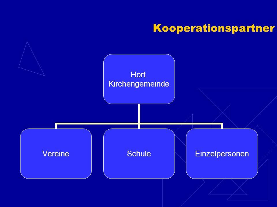 Übergang KITA - Grundschule Schnittstellen und Übergänge sind entscheidende Situationen im Lebenslauf.