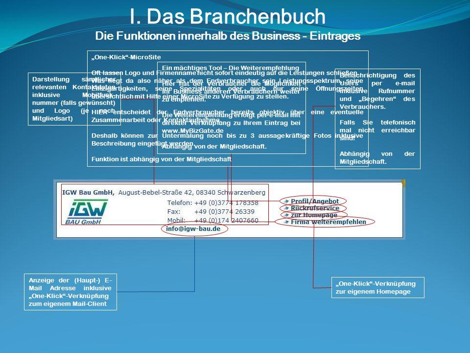 I. Das Branchenbuch Die Funktionen innerhalb des Business - Eintrages Darstellung sämtlicher relevanten Kontaktdaten inklusive Mobilfunk- nummer (fall