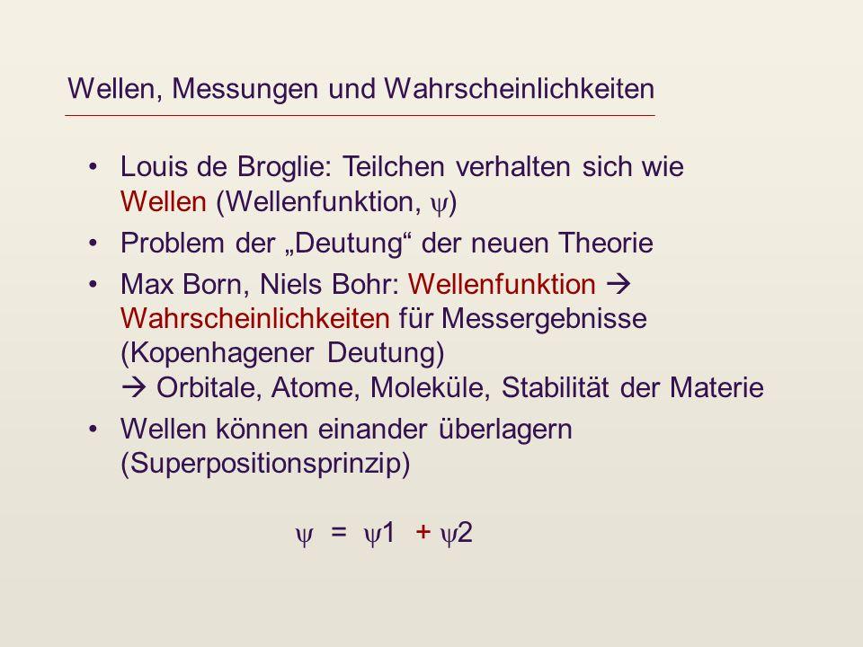 Elitzur-Vaidmann-Bombentest Bombentest illustriert die Quantenlogik: kein klassisches entweder – oder anwendbar.