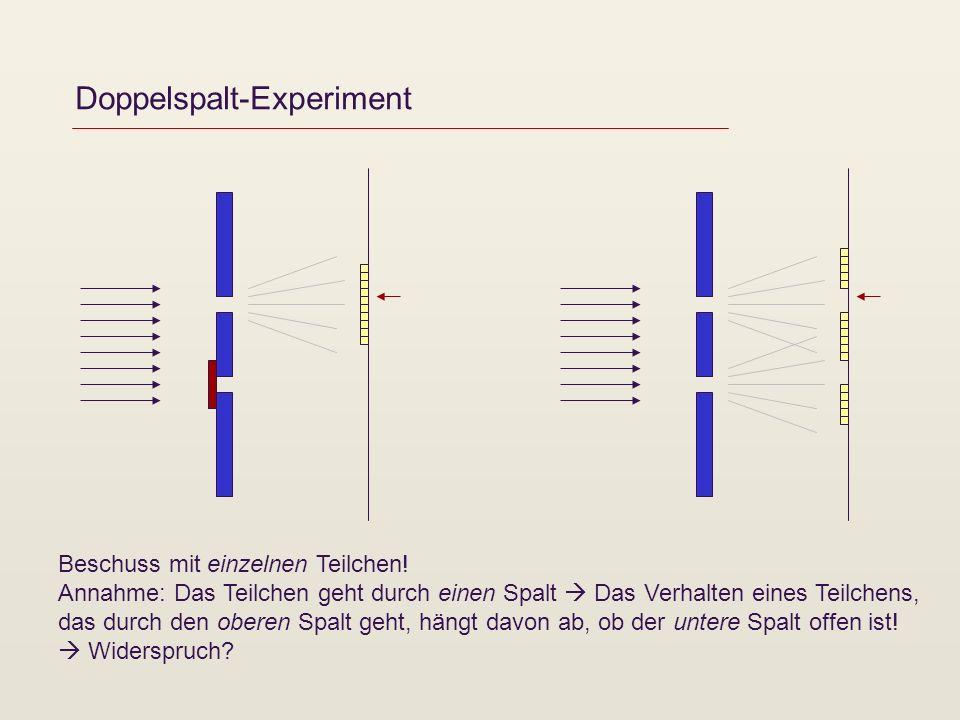 Doppelspalt-Experiment Beschuss mit einzelnen Teilchen! Annahme: Das Teilchen geht durch einen Spalt Das Verhalten eines Teilchens, das durch den ober
