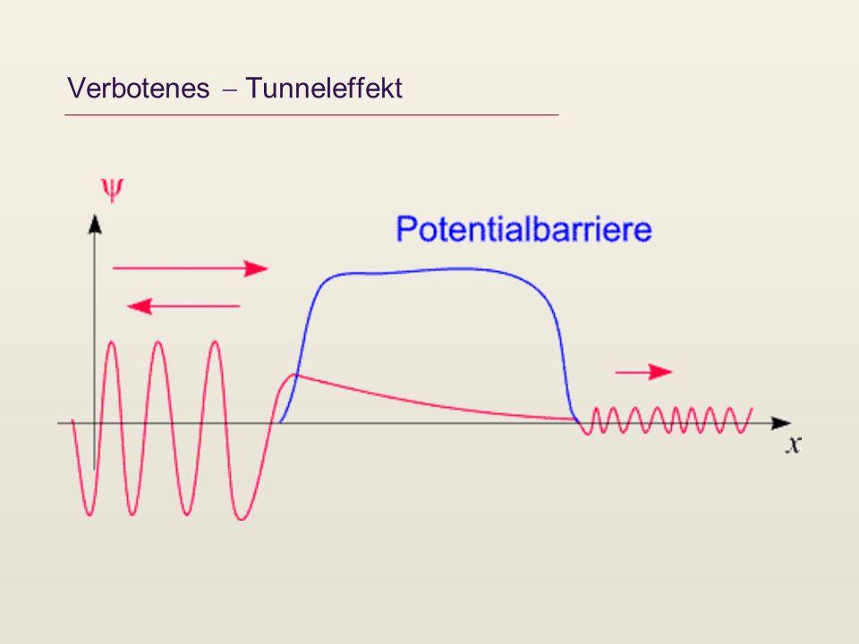 Unbestimmtheit Werner Heisenberg: fundamentale Unbestimmtheit in den Messgrößen Messgrößen, die nicht gleichzeitig scharfe Werte haben können (komplementäre Messgrößen): Beliebige Körper: Ort und Impuls Elektronen: Spinkomponenten in verschiedene Richtungen Photonen: Polarisationen ( = Verhalten an Polarisatoren mit unterschiedlichen Orientierungen) Doppelspalt-Experiment: Weg des Teilchens