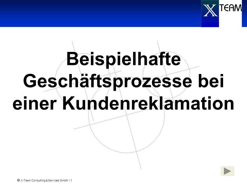 X-Team Consulting & Services GmbH / 2 Einleitung Im Folgenden werden die Geschäftsprozesse einer Reklamation beispielhaft gezeigt.