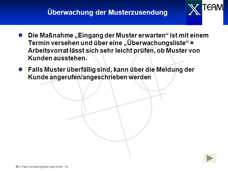 X-Team Consulting & Services GmbH / 14 Überwachung der Musterzusendung Die Maßnahme Eingang der Muster erwarten ist mit einem Termin versehen und über