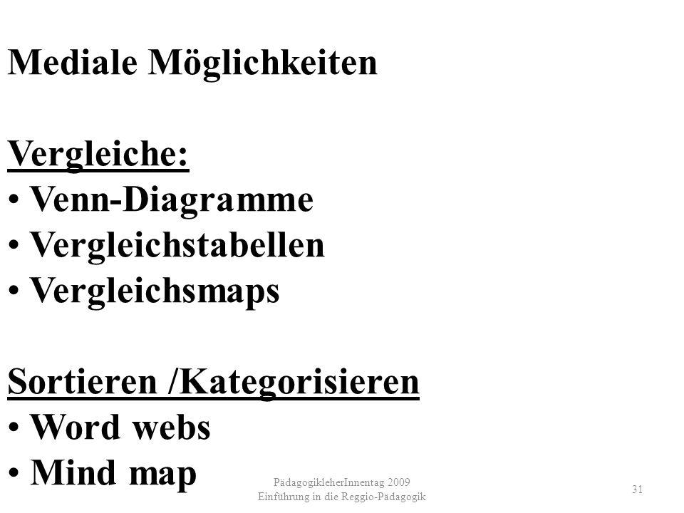 PädagogikleherInnentag 2009 Einführung in die Reggio-Pädagogik 31 Mediale Möglichkeiten Vergleiche: Venn-Diagramme Vergleichstabellen Vergleichsmaps S