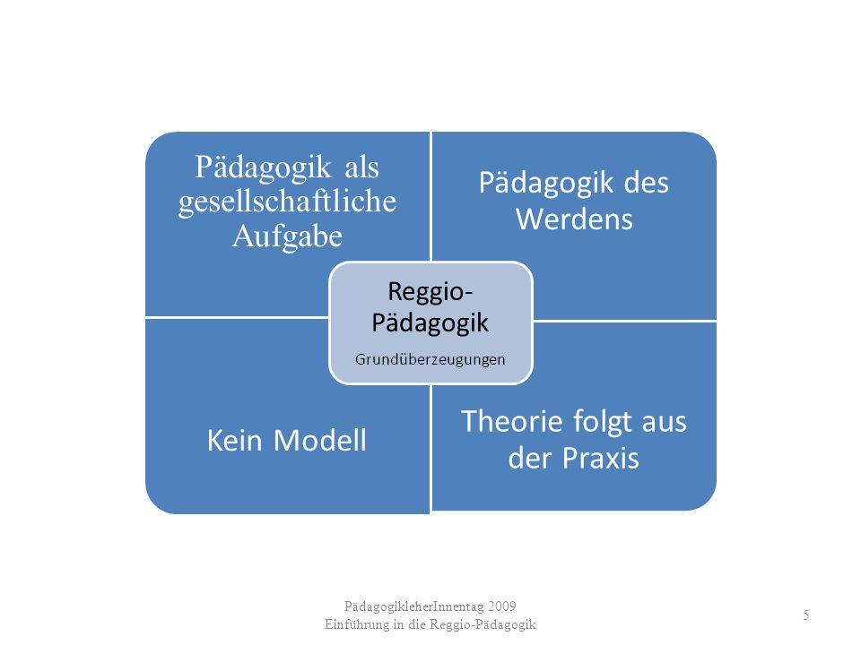 5 Pädagogik als gesellschaftliche Aufgabe Pädagogik des Werdens Kein Modell Theorie folgt aus der Praxis Reggio- Pädagogik Grundüberzeugungen