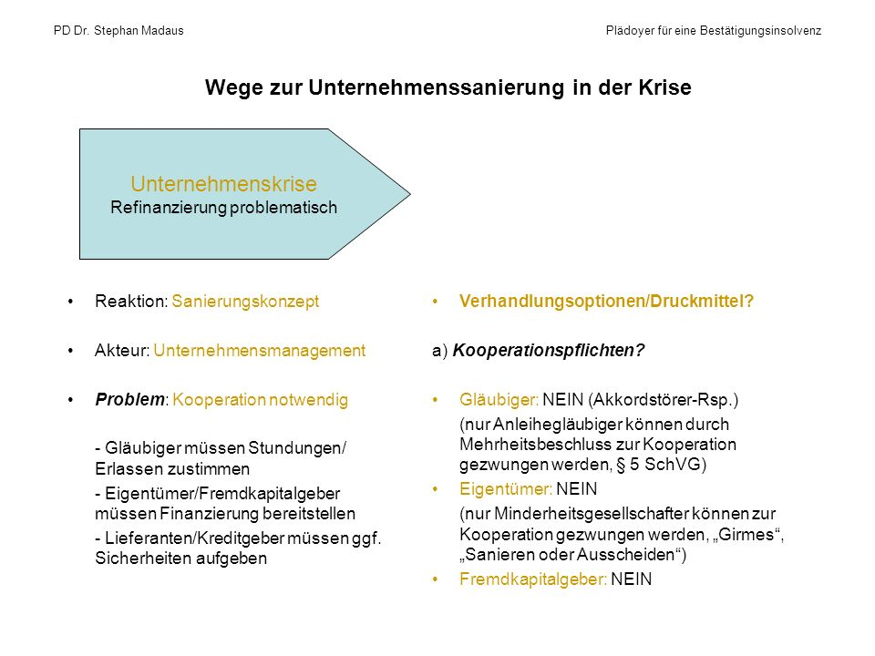 Wege zur Unternehmenssanierung in der Krise Reaktion: Sanierungskonzept Akteur: Unternehmensmanagement Problem: Kooperation notwendig - Gläubiger müss