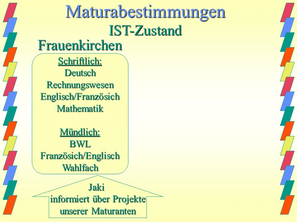 Jaki informiert über Projekte unserer Maturanten B lag us s ist mehr als Bus B lag us s ist mehr als Bus ASSE (Alexandra, Sonja, Sonja, Esther) Präsentation am 2.2.95 ab 10 h im SK-Raum Präsentation am 2.2.95 ab 10 h im SK-Raum Bochdalofsky, Braunsdorfer, Chadim, Ethofer Bochdalofsky, Braunsdorfer, Chadim, Ethofer Lehrer: Heidecker, Knöbl Lehrer: Heidecker, Knöbl