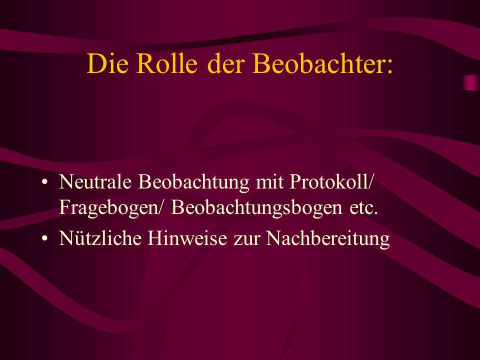 Die Rolle der Beobachter: Neutrale Beobachtung mit Protokoll/ Fragebogen/ Beobachtungsbogen etc.