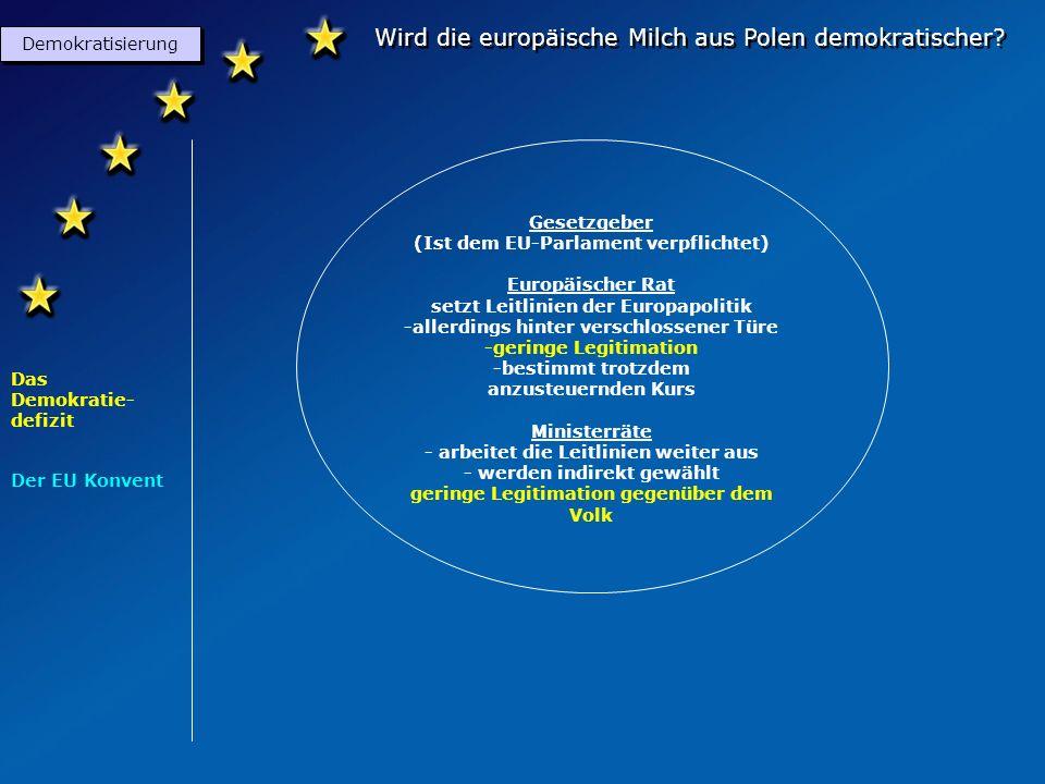 Wird die europäische Milch aus Polen demokratischer? Demokratisierung Das Demokratie- defizit Der EU Konvent