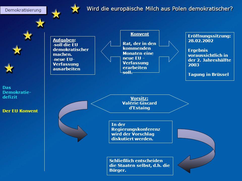 Wird die europäische Milch aus Polen demokratischer? Demokratisierung Das Demokratie- defizit Der EU Konvent EU-Kommission - Mitglieder werden von nat
