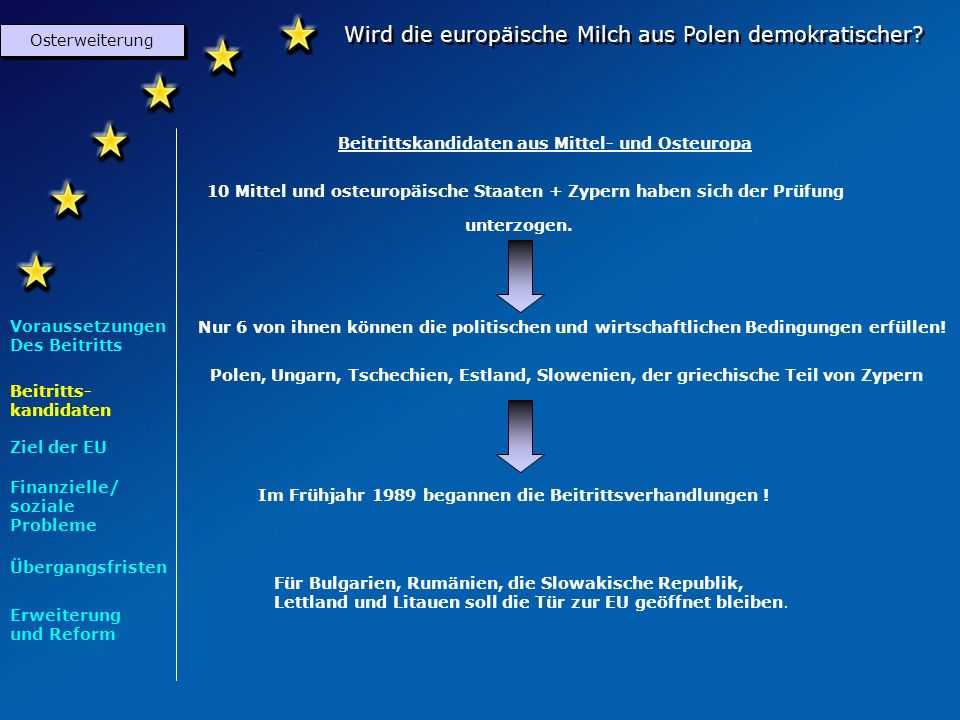 Wird die europäische Milch aus Polen demokratischer? Osterweiterung Voraussetzungen Des Beitritts Beitritts- kandidaten Ziel der EU Finanzielle/ sozia