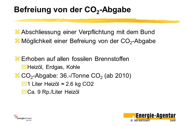 zAbschliessung einer Verpflichtung mit dem Bund zMöglichkeit einer Befreiung von der CO 2 -Abgabe zErhoben auf allen fossilen Brennstoffen yHeizöl, Erdgas, Kohle zCO 2 -Abgabe: 36.-/Tonne CO 2 (ab 2010) y1 Liter Heizöl 2.6 kg CO2 yCa.