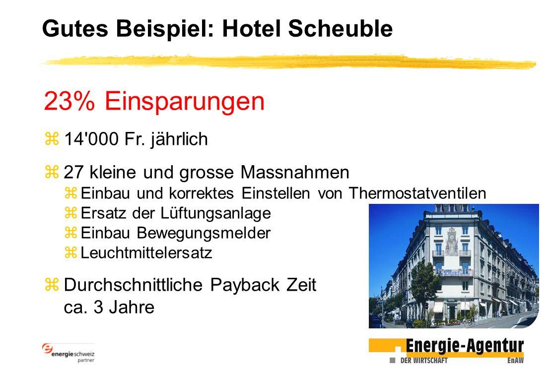 Gutes Beispiel: Hotel Scheuble 23% Einsparungen z14'000 Fr. jährlich z27 kleine und grosse Massnahmen zEinbau und korrektes Einstellen von Thermostatv