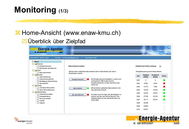 Monitoring (1/3) zHome-Ansicht (www.enaw-kmu.ch) yÜberblick über Zielpfad