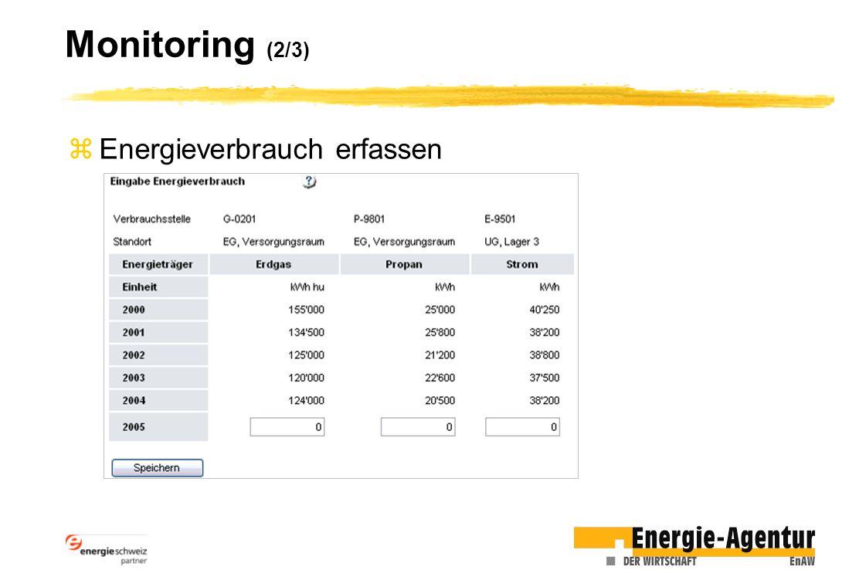Monitoring (2/3) zEnergieverbrauch erfassen
