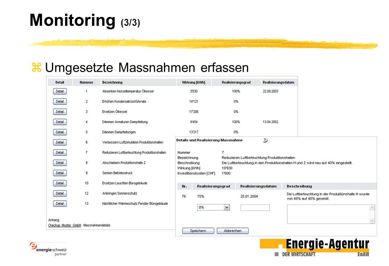 Monitoring (3/3) zUmgesetzte Massnahmen erfassen