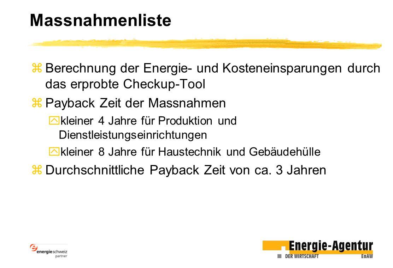 Massnahmenliste zBerechnung der Energie- und Kosteneinsparungen durch das erprobte Checkup-Tool zPayback Zeit der Massnahmen ykleiner 4 Jahre für Prod