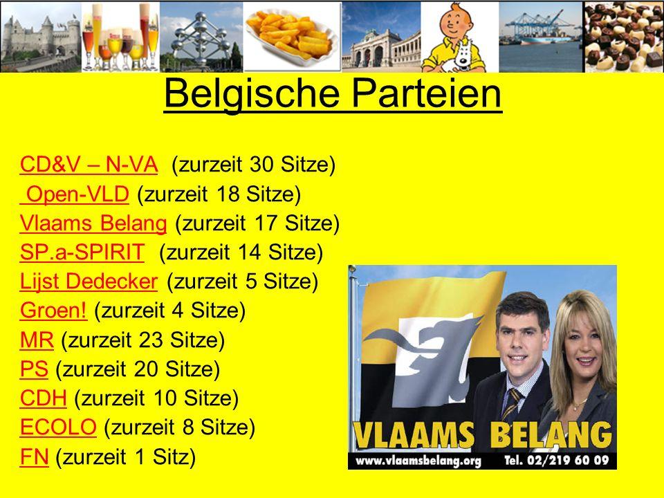 Belgische Parteien CD&V – N-VA (zurzeit 30 Sitze) Open-VLD (zurzeit 18 Sitze) Vlaams Belang (zurzeit 17 Sitze) SP.a-SPIRIT (zurzeit 14 Sitze) Lijst De