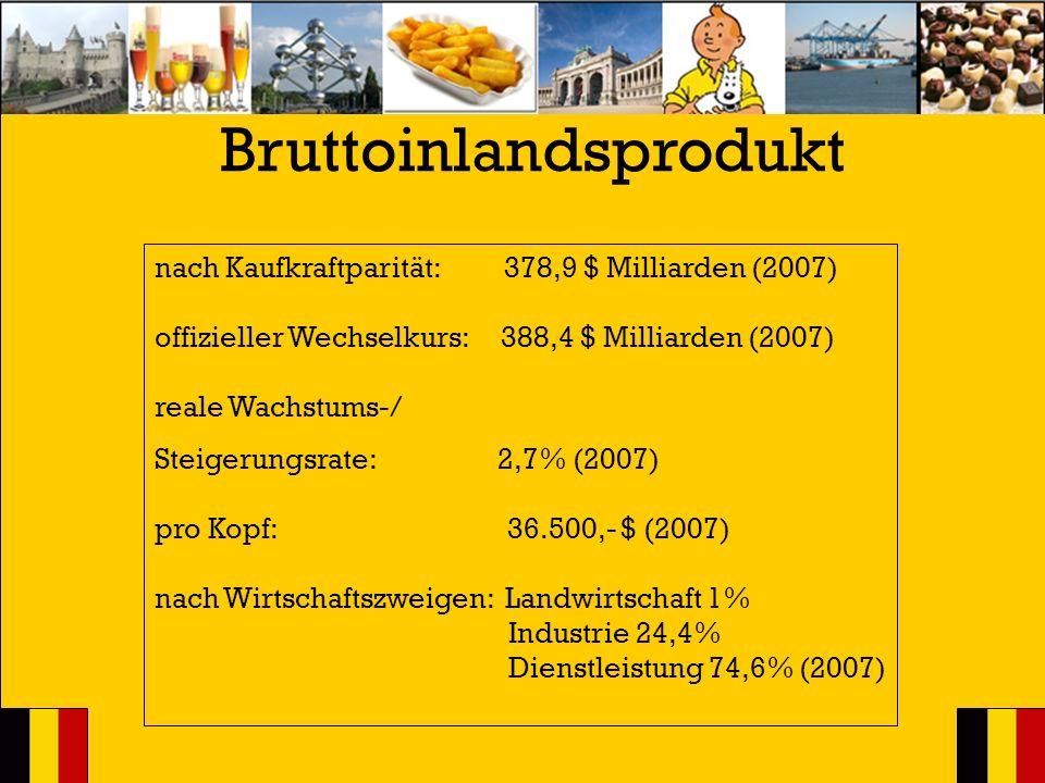 Bruttoinlandsprodukt nach Kaufkraftparität: 378,9 $ Milliarden (2007) offizieller Wechselkurs: 388,4 $ Milliarden (2007) reale Wachstums-/ Steigerungs