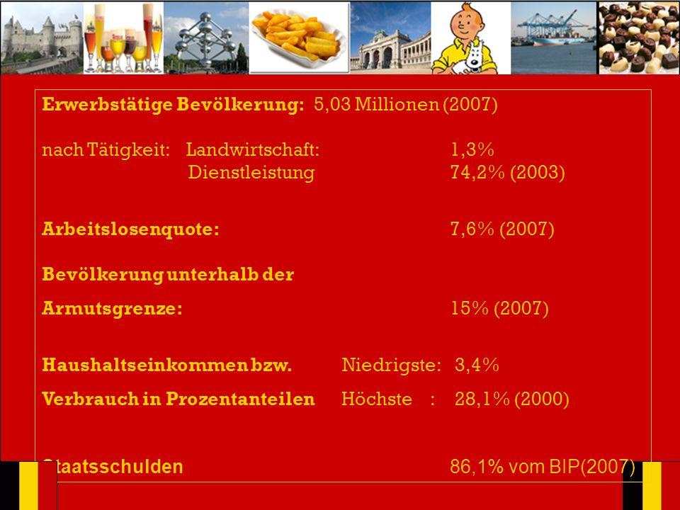 Erwerbstätige Bevölkerung: 5,03 Millionen (2007) nach Tätigkeit: Landwirtschaft: 1,3% Dienstleistung 74,2% (2003) Arbeitslosenquote: 7,6% (2007) Bevöl
