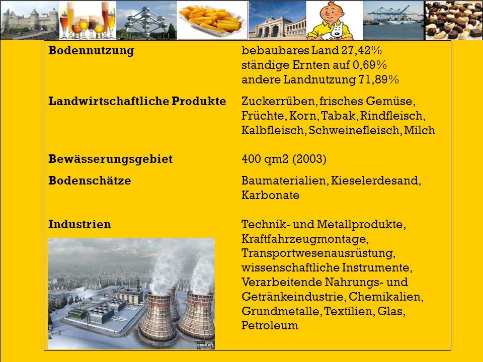 Bodennutzung bebaubares Land 27,42% ständige Ernten auf 0,69% andere Landnutzung 71,89% Landwirtschaftliche Produkte Zuckerrüben, frisches Gemüse, Früchte, Korn, Tabak, Rindfleisch, Kalbfleisch, Schweinefleisch, Milch Bewässerungsgebiet 400 qm2 (2003) Bodenschätze Baumaterialien, Kieselerdesand, Karbonate Industrien Technik- und Metallprodukte, Kraftfahrzeugmontage, Transportwesenausrüstung, wissenschaftliche Instrumente, Verarbeitende Nahrungs- und Getränkeindustrie, Chemikalien, Grundmetalle, Textilien, Glas, Petroleum